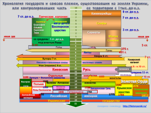 Chronology of the three millennia in one scheme